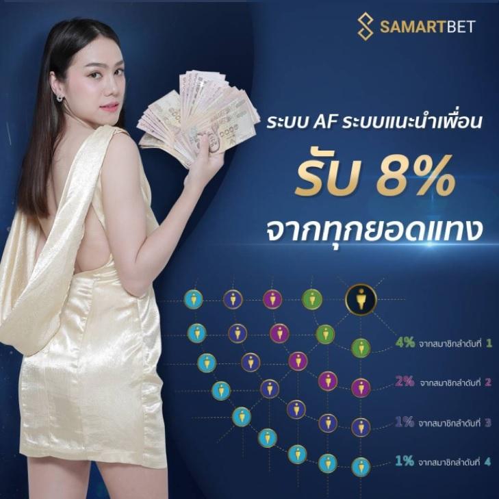samartbet ระบบ AF